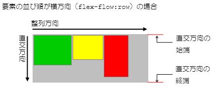 flexbox1.png